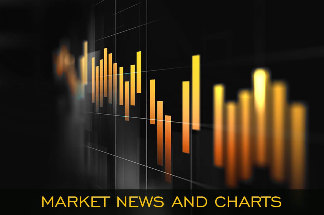 market news and charts